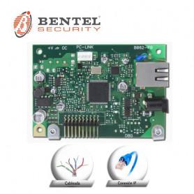 Módulo comunicación IP para la serie ABSOLUTA 3.5
